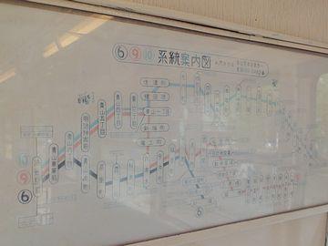 系統案内図
