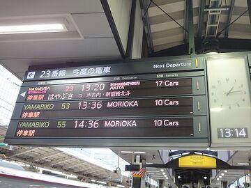 あっという間に東京駅新幹線ホーム