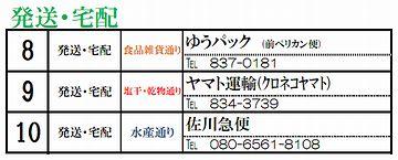 秋田市民市場・宅配便の窓口