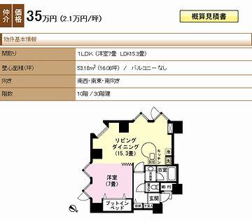 35万円は、賃料ではありません。売値です。