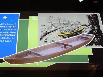 農作業に使われた「舟」