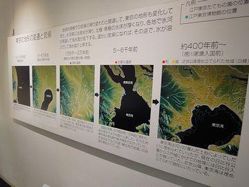 『東京の地形の変遷と気候』というパネル