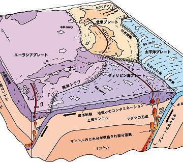 日本海が載ってるのは、北米プレートとユーラシアプレート