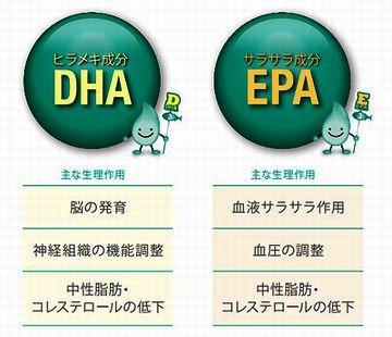 EPAに、DHAも取ってる