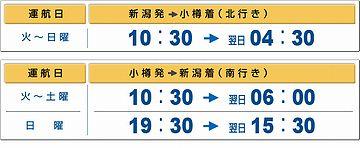 新潟・小樽 時刻表