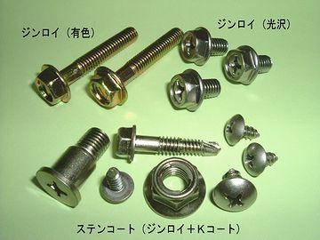 亜鉛を使った銅のメッキ