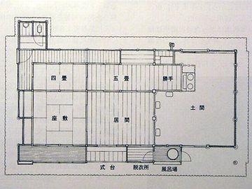 屋敷の平面図です