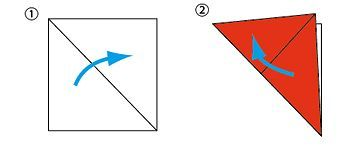 正方形の対角線の長さを問うておるのだな