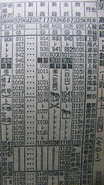 上野と新潟間で、直通の普通列車があったんだって