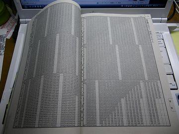 山手線の時刻表。『東京時刻表』という本に載ってます。たぶん、秒まで。