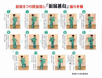 「新潟甚句」踊り方