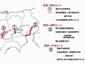 本州四国連絡橋