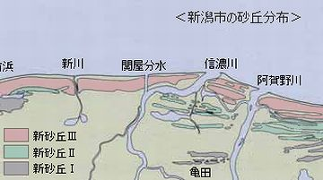 新潟砂丘列