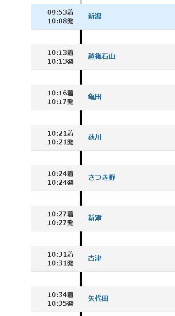 矢代田まで、各駅停車で、27分