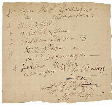 ベートーベン直筆の買い物メモ