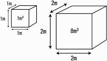 1辺の面積と体積の比率よ