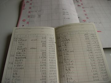 家計簿付けたら、エンゲル係数の高さに仰天して……