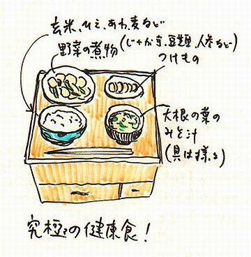 元禄時代以前の食事