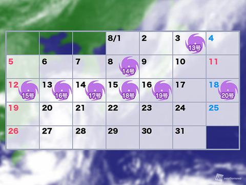 今年8月台風8.19