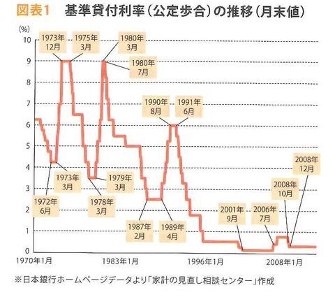 1-2_図表1