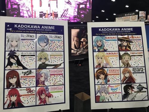 【画像】KADOKAWAアニメの人気ヒロイン分布がこちらwww