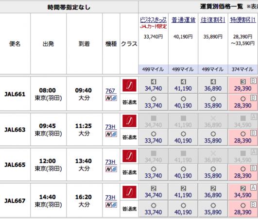 【JAL】ビジネスきっぷがこんなに高くなるとは!