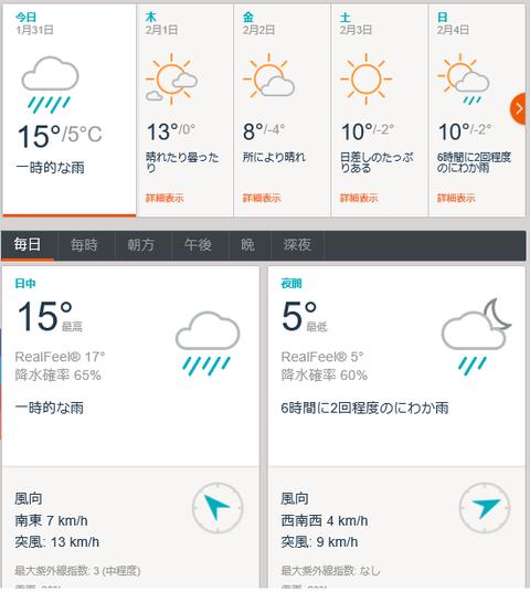 31日グラナダ天気