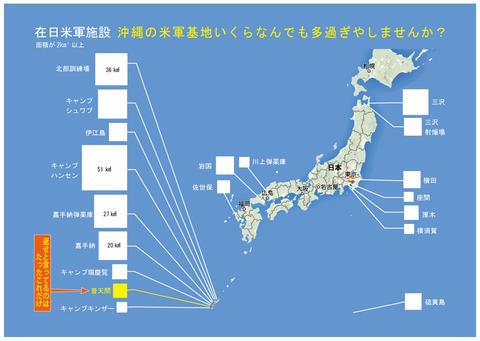 沖縄米軍基地面積