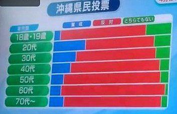1-県民投票2