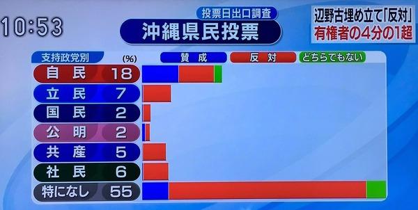 2-県民投票1
