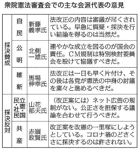 憲法審査会2
