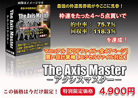 AXIS3