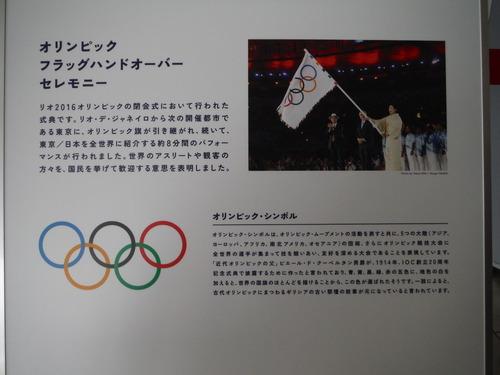 オリンピック説明