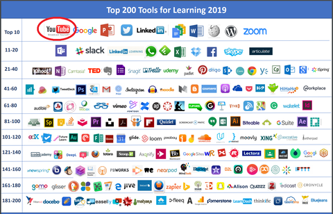 Top200Tools_youtube