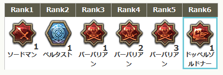 Rank6