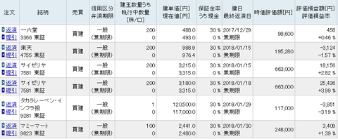 sinyou201701