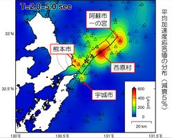 熊本地震_長周期パルス