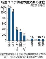 nikkei200514
