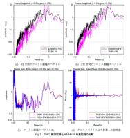 TMP1とKMMH16のスペクトル