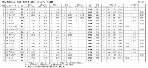 20180311-MTM-Dash1-LC
