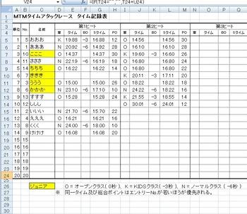 20161124MTM-01