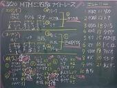 20170520MTM-20