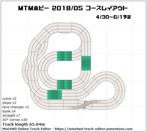 MTMコース 2018-05
