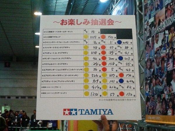 2014タミヤフェア08