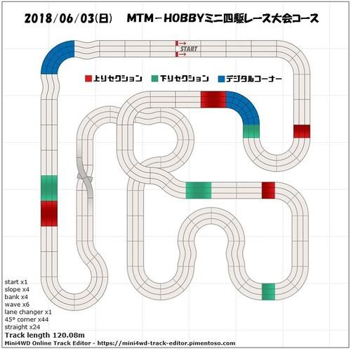 2018-06大会コース
