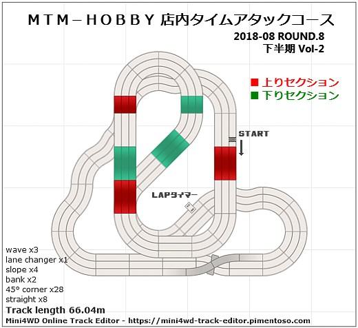 20180805MTMコース