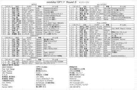 17R3-エントリーリスト2