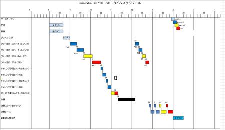 18-r1 タイムスケジュール