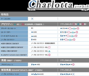command_charlotta