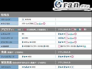 command_gran